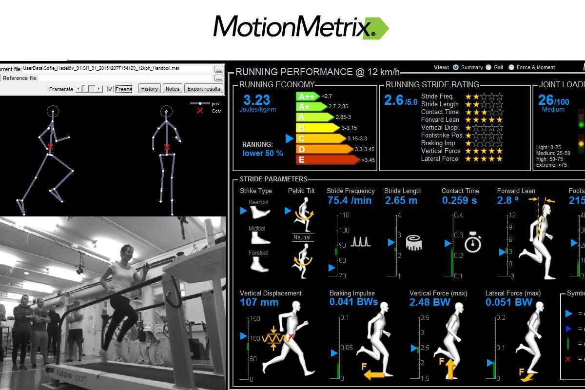 Motion Metrix Running Analysis