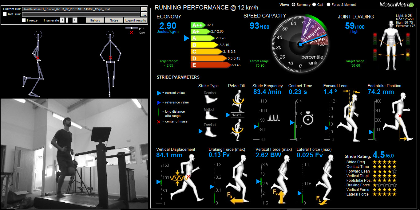Motion Metrix 3 Running Analysis