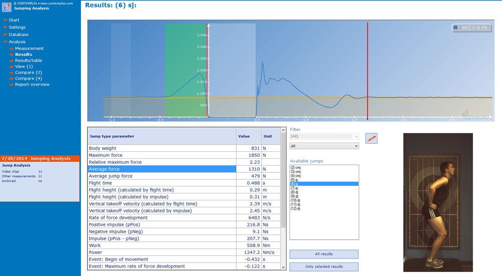 Jump Analysis | Motion Analysis Resource Systems