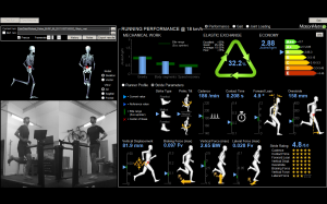 Motion Metrix 3D Running Analysis