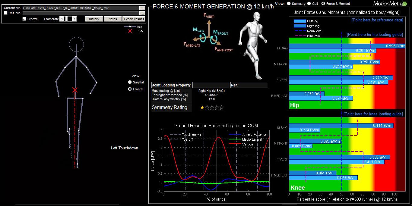 Motion Metrix Forces