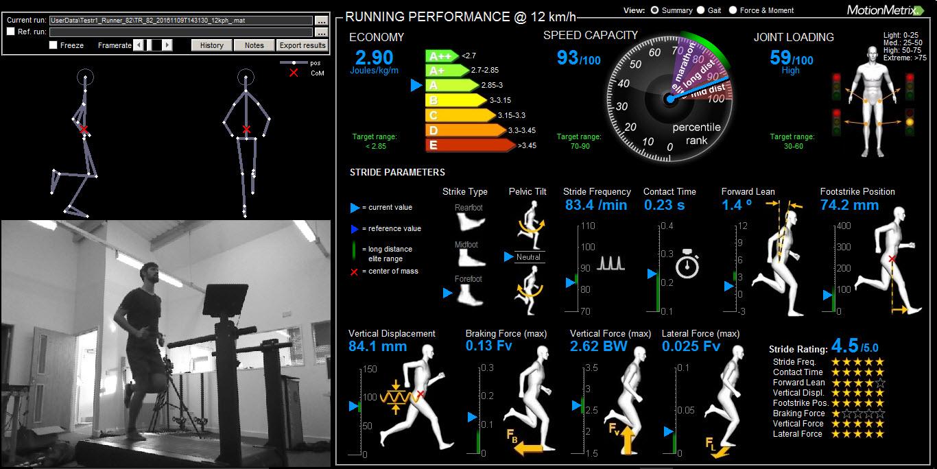 Motion Metrix 3 Running Analysis