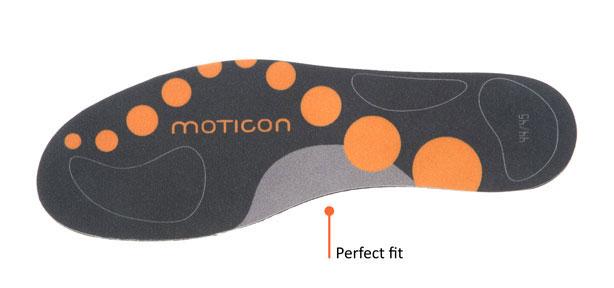 Moticon Insoles